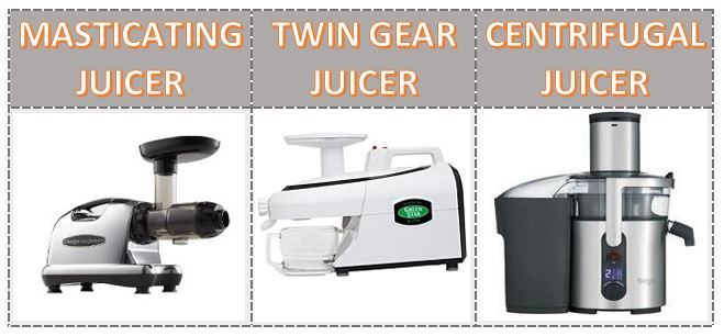 three types of juicer