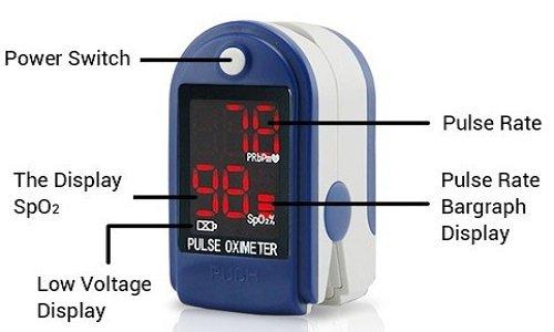 pulse oximeter readings