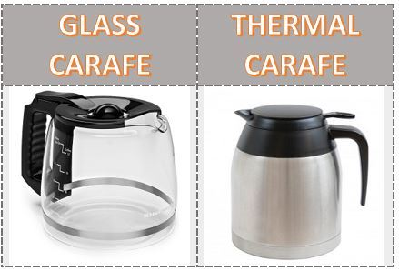 types of carafe for coffee